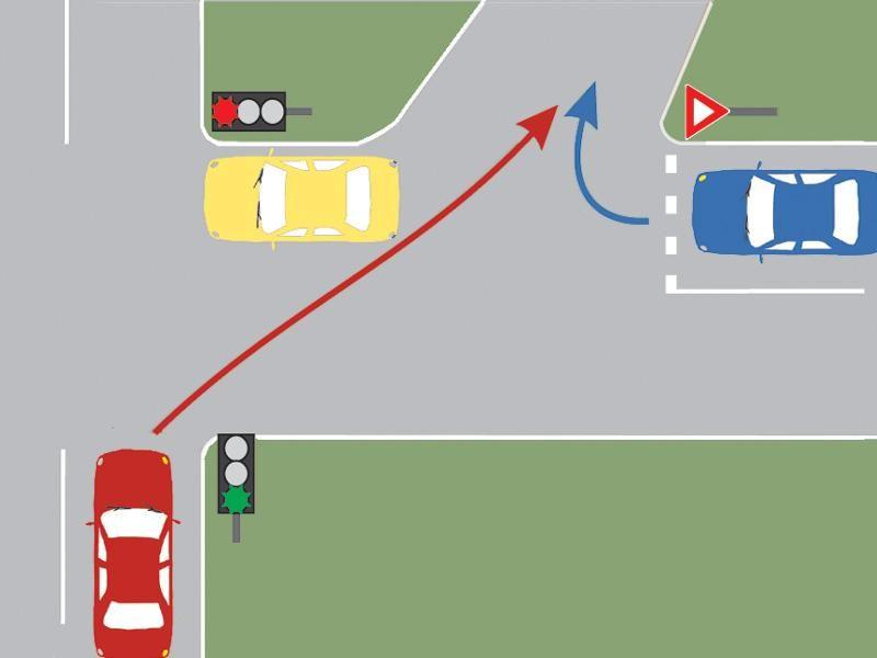 În ce ordine vor circula autoturismele prin intersecţiile prezentate?