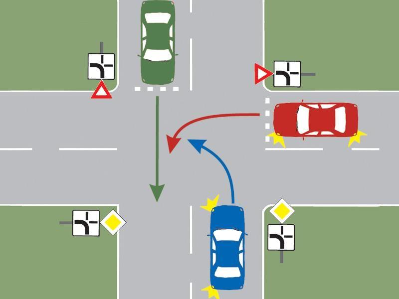 În ce ordine trec prin intersecţia prezentată cele trei autovehicule?