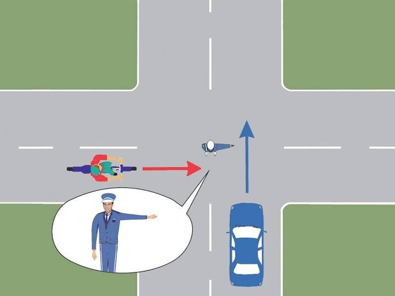 Autoturismul poate pătrunde în intersecţia prezentată?