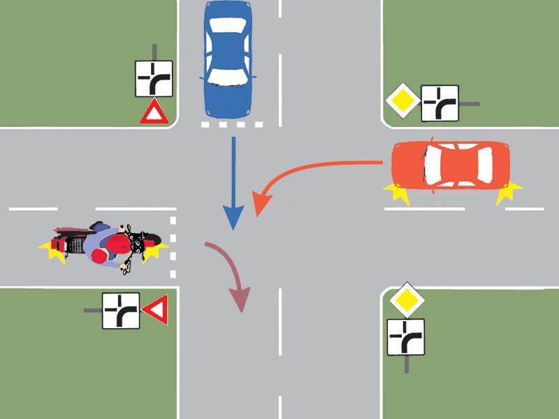 Care este ordinea de trecere prin intersecţie a celor trei vehicule?