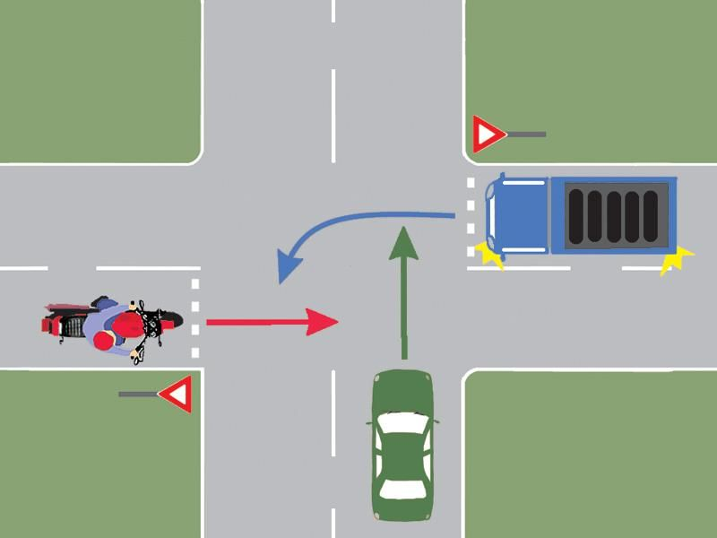 În ce ordine trec prin intersecţie autovehiculele?