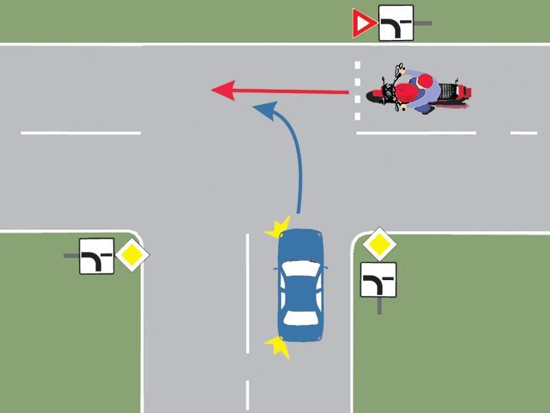 Care dintre autovehiculele din imagine are prioritate?