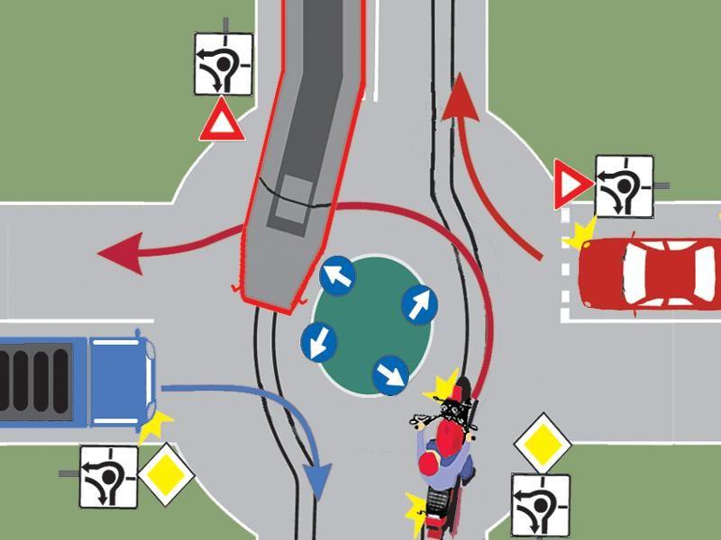 Care dintre autovehicule au prioritate de trecere?