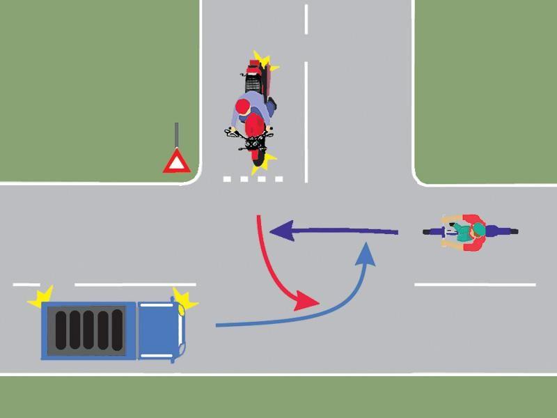 În ce ordine trec prin intersecţie autovehiculele din imagine?