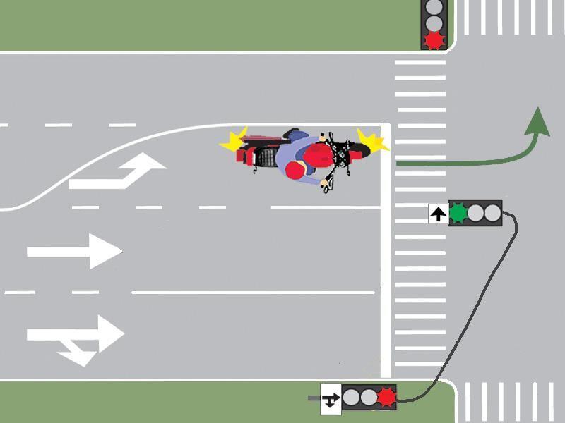 Motociclistul care vrea să schimbe direcţia de mers trebuie să respecte: