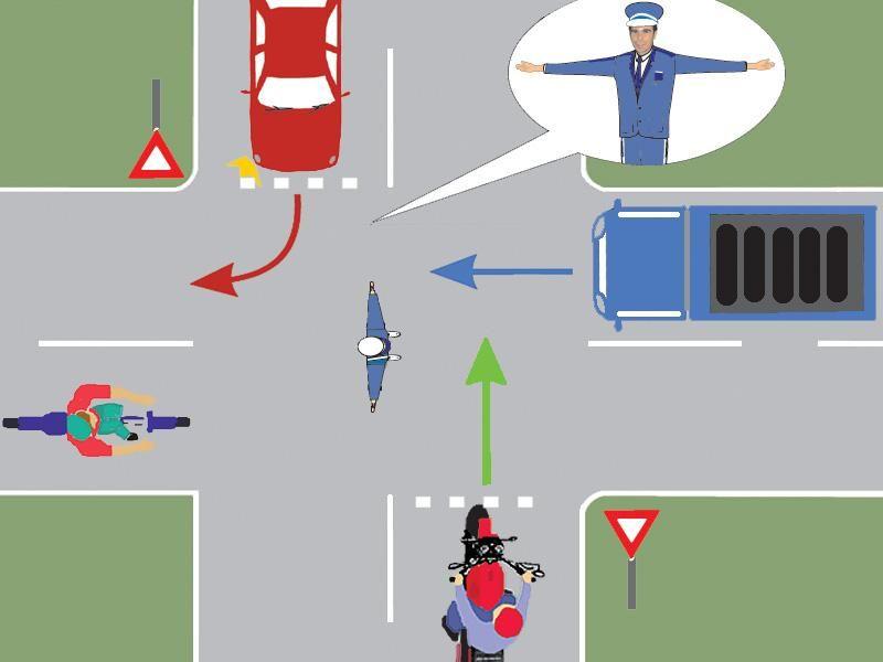 Precizaţi care dintre vehicule trebuie să oprească la semnalul poliţistului: