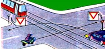 Care este ordinea de trecere a celor trei autovehicule ajunse simultan in intersectia din imaginea alaturata ?
