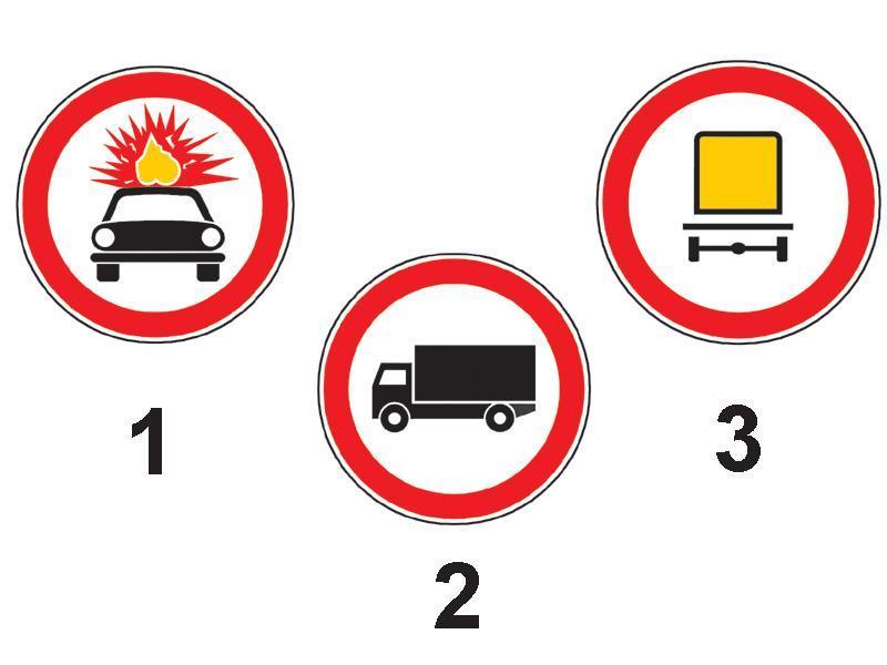 Care dintre indicatoarele alaturate interzice accesul autocamioanelor care transporta incarcaturi usor inflamabile?