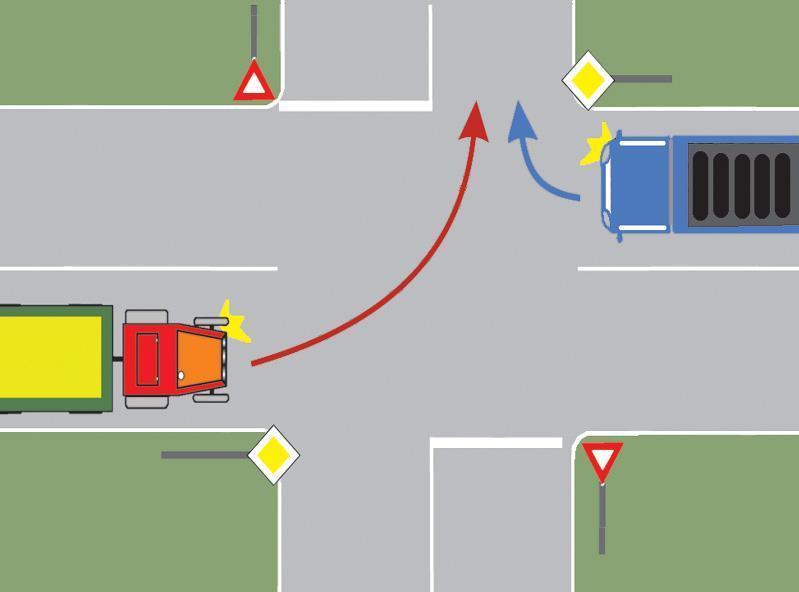 Pentru a schimba directia, tractorul din imagine trebuie sa cedeze trecerea autocamionului?