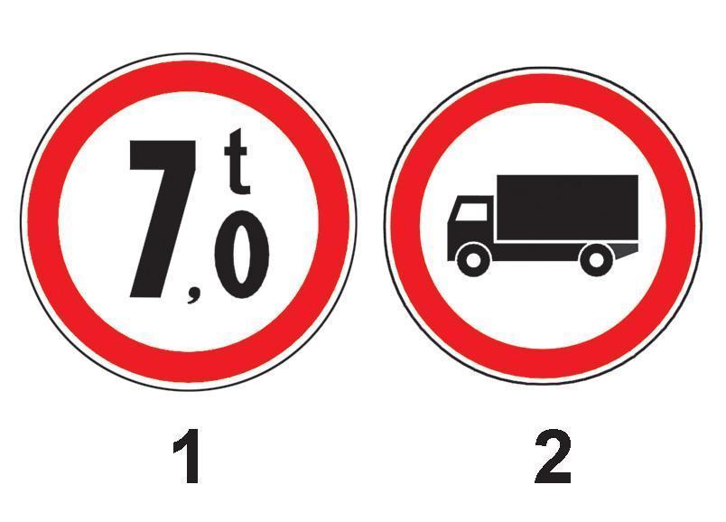 Care dintre indicatoarele alaturate interzice accesul autocamioanelor a caror masa maxima autorizata depaseste 7 t?