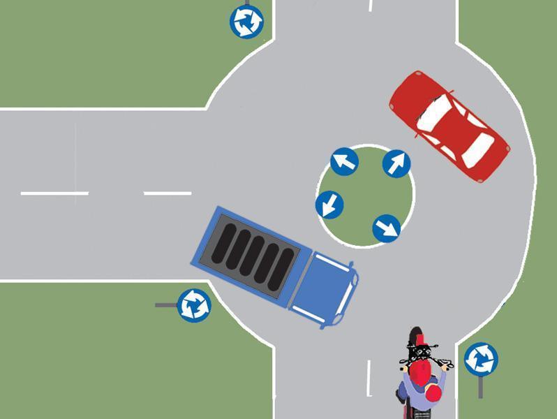 Care dintre vehiculele prezentate in imagine au prioritate de trecere?