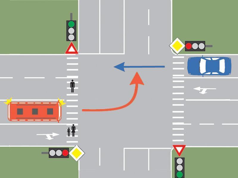Cum trebuie sa procedeze conducatorul autobuzului din imagine, daca intentioneaza sa schimbe directia de mers spre stanga?
