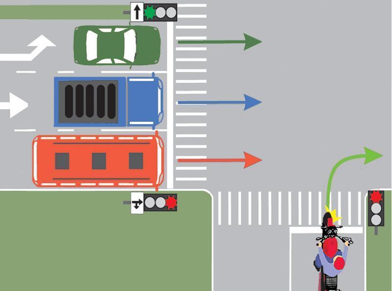 Care dintre cele patru autovehicule din imaginea alaturata au dreptul de a-si continua deplasarea prin intersectie?