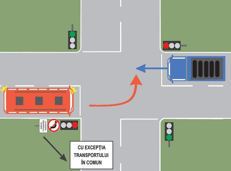 Cum trebuie sa procedeze conducatorul autobuzului din imagine, daca urmeaza sa schimbe directia de mers la stanga?