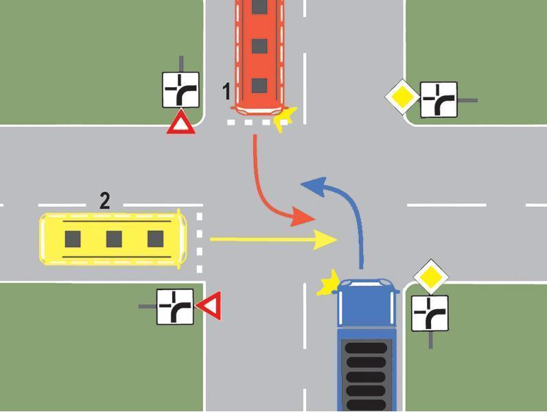 Care dintre conducatorii celor doua autobuze trebuie sa cedeze trecerea autocamionului?