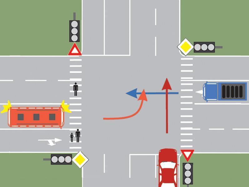 Cui trebuie sa cedeze trecerea conducatorul autobuzului din imaginea alaturata, daca semafoarele nu functioneaza?
