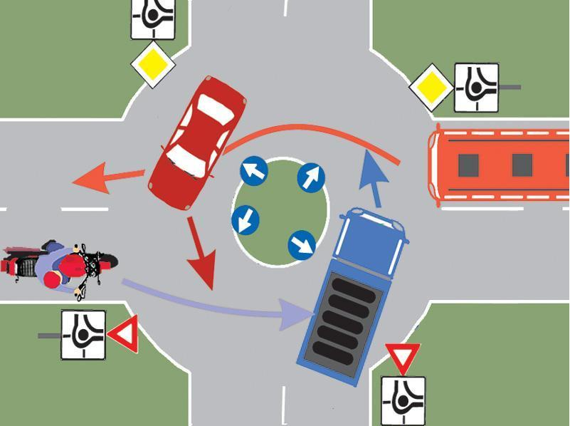 Precizati care dintre autovehiculele din imagine au prioritate: