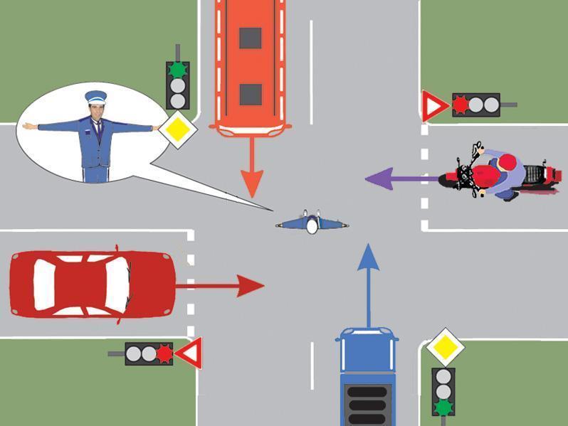 Precizeaza care dintre autovehiculele din imaginea alaturata isi poate continua drumul:
