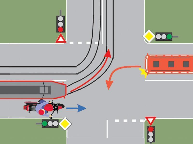 Conducatorul autobuzului din imagine trebuie sa acorde prioritate de trecere: