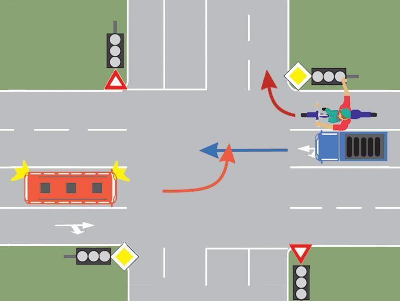 Cui trebuie sa cedeze trecerea conducatorul autobuzului din imagine, daca semafoarele nu functioneaza?