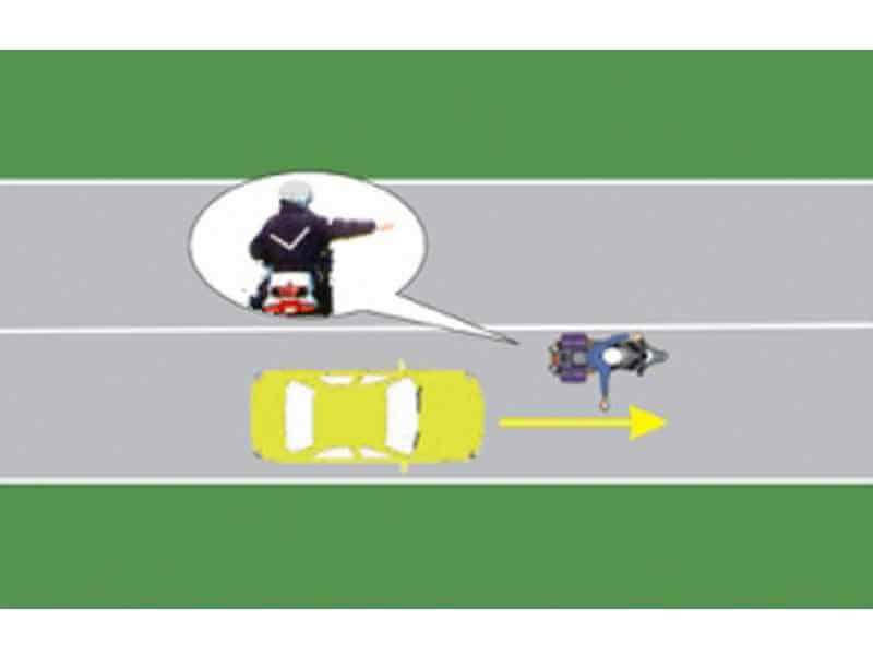 Cum trebuie să procedeze conducătorul auto la semnalul poliţistului din imagine?