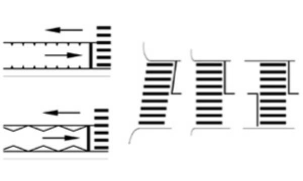 Marcajul transversal constand din linii paralele cu axul drumului indica locul pe unde pietonii trebuie sa traverseze drumul. Aceste linii au latimea mai mare decat a oricaror altor marcaje.