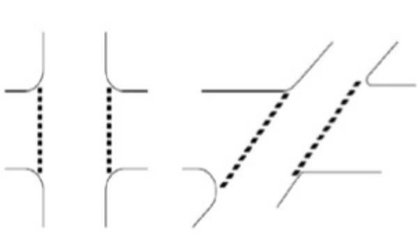 """Marcajul transversal constand din linii discontinue paralele, aplicate perpendicular sau oblic fata de axul drumului, indica locul destinat traversarii partii carosabile de catre biciclisti. Este insotit de indicatorul """"atentie biciclisti""""."""