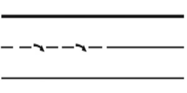 Sageata de repliere care este oblica fata de axul drumului, aplicata pe o banda sau intercalata intr-un marcaj longitudinal format din linii discontinue, semnalizeaza obligatia ca vehiculul care nu se afla pe banda sensului indicata de sageata sa fie condus pe acea banda.