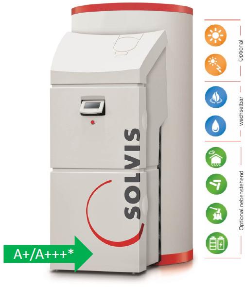 SolvisMax - Das Heizsystem mit Zukunft