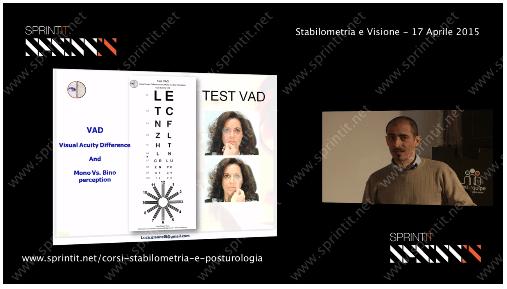 Esame Visuo – Posturale con Luca Giannelli
