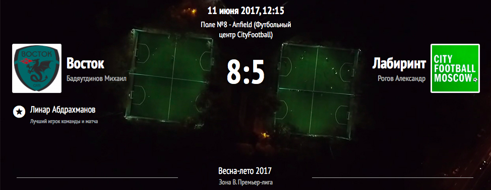 http://league.cityfootball.ru/match/209668