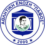 Logo for Pafos FC