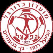Logo for Hapoel Ramat Gan