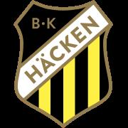 Häcken logo