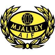 Mjällby logo