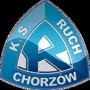 Ruch Chorzow logo