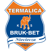 Nieciecza logo