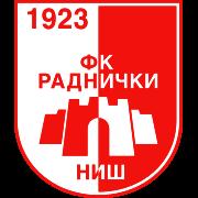 Radnicki Nic logo