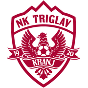 ND Triglav logo