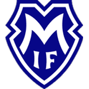 Myresjö logo