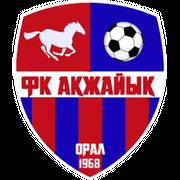 Akzhaiyk Uralsk logo
