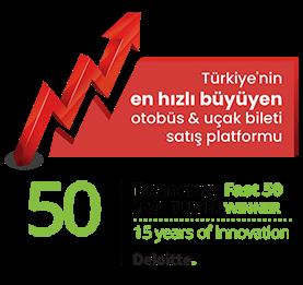 Deloitte Technology Fast 50 Turkey 2020