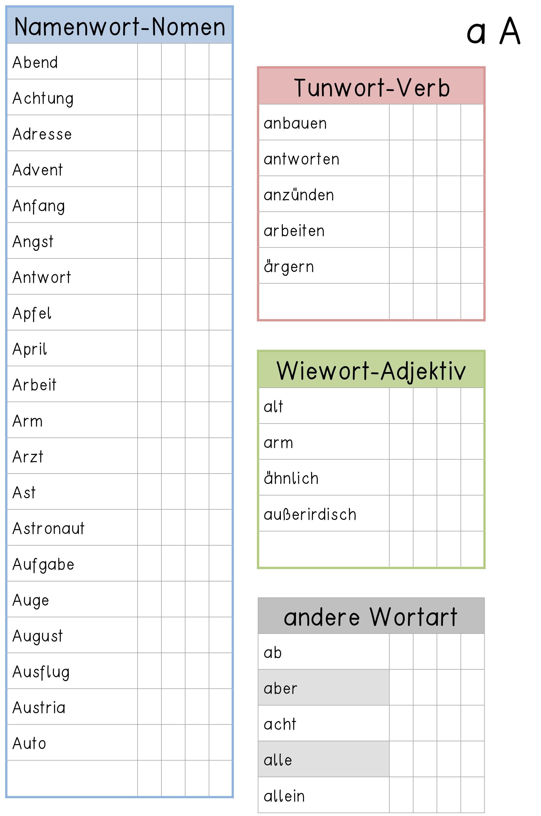 Grundwortschatz   20 wichtige Wörter für die Schülerinnen –  Unterrichtsmaterial im Fach Deutsch
