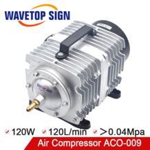 wavetopsign 1498422104