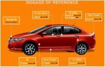 4 м Z тип авто дверь звукоизоляция лента автомобиля-Стайлинг Аксессуары шумоизоляция резиновая пена для автомобиля звукоизоляция No name 32850927924