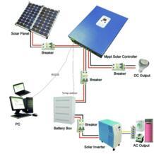 5000 Вт dc24v к ac220v инвертор 5KW солнечный инвертор генератор свободной энергии чистая синусоида инвертор DC24V DC48V No name 1033660039