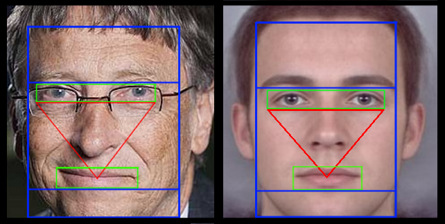 Face regions comparison