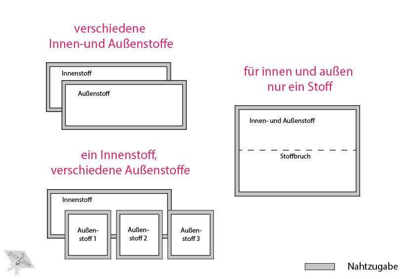 Loop Schal NäHen MaßE #JU03 | Startupjobsfa