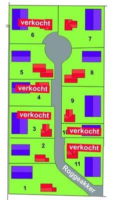 Nieuwbouwproject Roggeakker Kavels in Schoonebeek