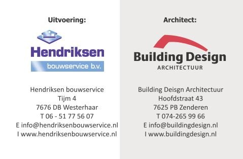 Nieuwbouwproject 4 twee onder een-kap-woningen Tijm Westerhaar te Westerhaar